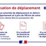 Attestation déplacement professionnel Métropole de Lyon